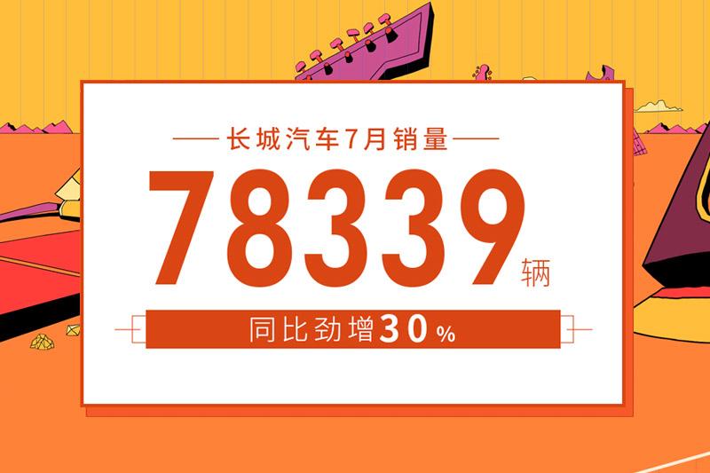 2020年7月销量快报:长城汽车月销7.8万辆 同比劲增30%