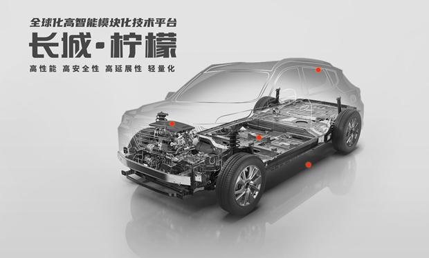 长城欧拉白猫-一张图了解长城汽车全新技术平台——长城·柠檬!