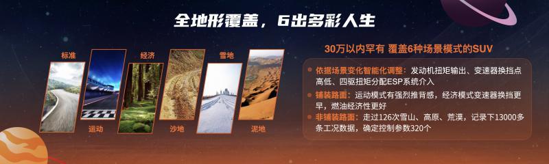 """哈弗大狗2.0T四驱版劲擎上市 """"中华田园犬""""售价15.59万"""