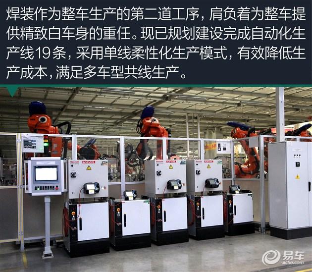 易车网:哈弗H7工厂解析 质量把控严谨/工艺先进