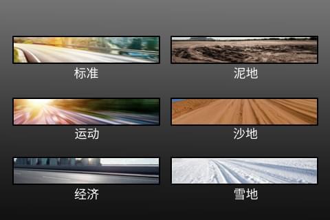 哈弗F7 全新一代全地形技术