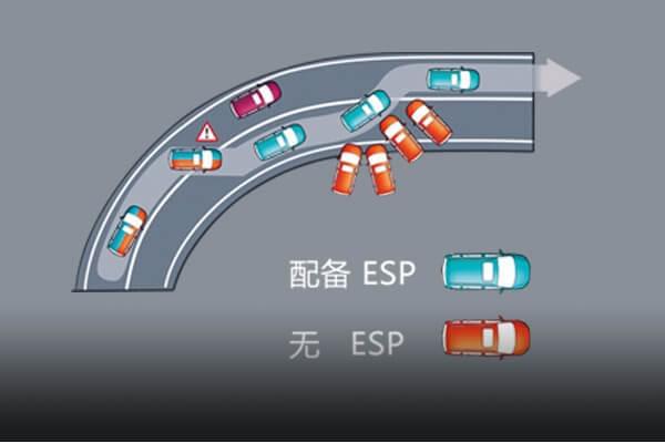 哈弗H6运动版 ESP车身稳定系统